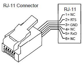 RJ11 stekkertje